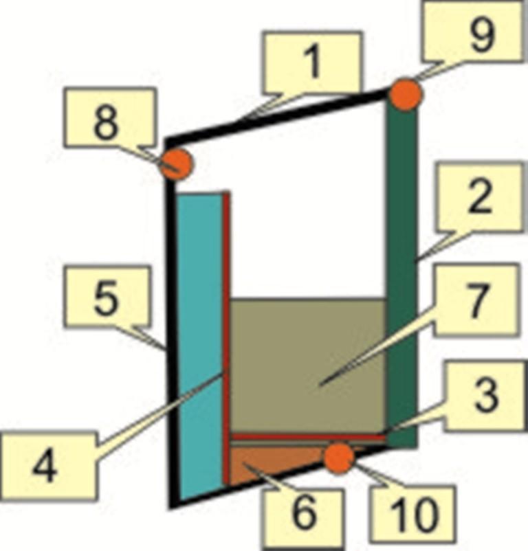 Устройство модуля редкого полива Вертикальные лечебные сады
