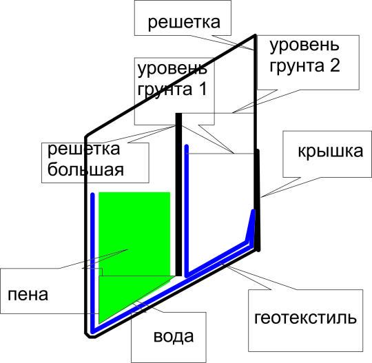 Варианты высадки растений в модули редкого полива. Модификация 1 Вертикальные лечебные сады